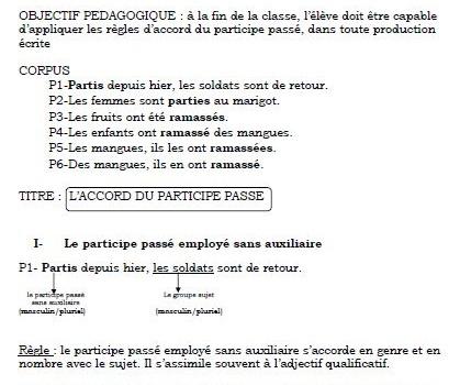 COURS FRANCAIS-2 3ème année CAP